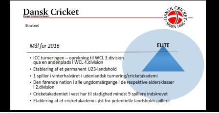Elite2016.CricketForAlle